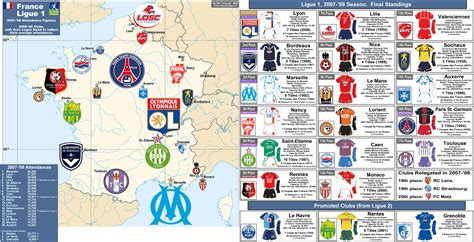 France: Ligue 1, Clubs in the 2008-09 Season (with 07/08