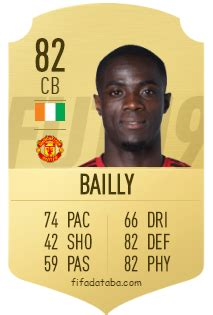Eric Bailly FIFA 19 Rating, Card, Price