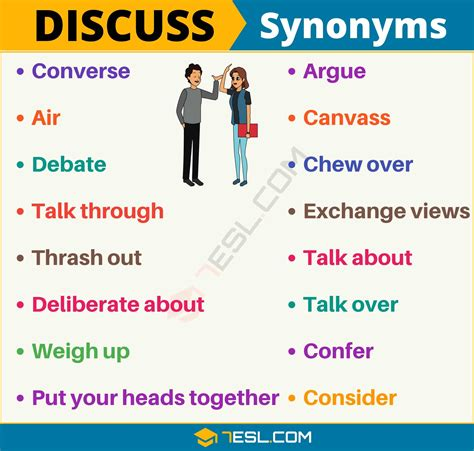 DISCUSS Synonym: List of 105+ Synonyms for Discuss with