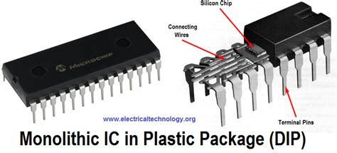 Different Types of Integrated Circuits (ICs) & Their